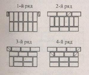 kladka-stolbov-i-uzkih-prostenkov-iz-kirpicha_4_1