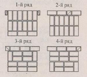 kladka-stolbov-i-uzkih-prostenkov-iz-kirpicha_5_1